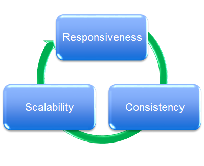concurrency control research paper